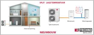 Principe luch-water warmtepomp nieuwbouw