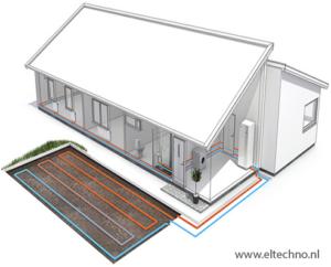 horizontalebodemcollector-eltechno